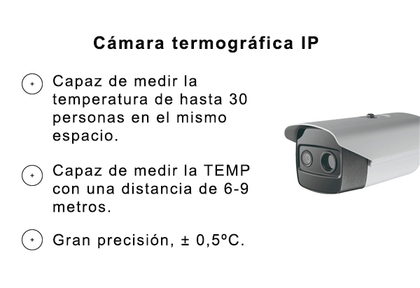 Cámara-termográfica-IP